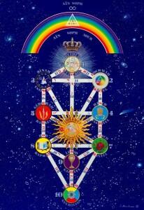 810b83af82d56634b5f08fdc48038a8a--magnum-opus-archangel